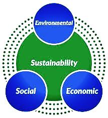 alpaq group sustainability